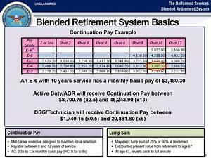 Af Pay Chart Brs