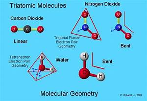 Gallery For > Co2 Molecular Geometry