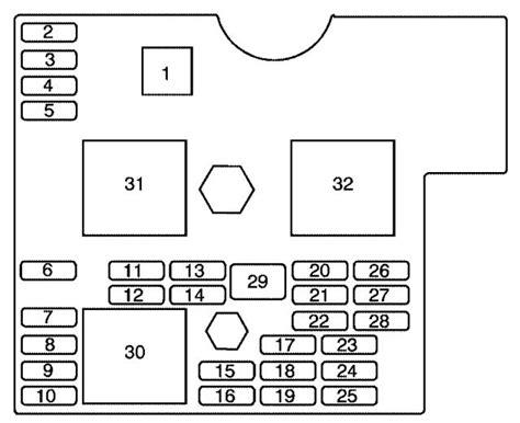 Kia Sedona Fuse Box Diagram Auto Wiring