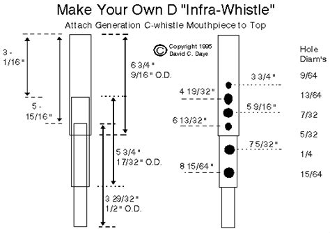 Making Infra Whistle