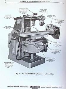 Kearney  U0026 Trecker Milwaukee No  3 Ce Milling Machine Parts