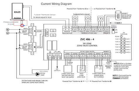 Hurst Boiler Wiring Diagram by Current Wiring For The Boiler Twinsprings Research Institute