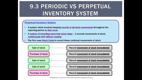 periodic  perpetual inventory system youtube