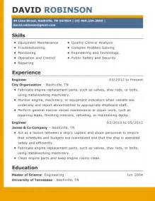 resume cv templates 2015 what s new on the functional resume template market functional resume template