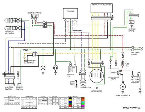 1985 honda odyssey fl350 wiring diagram honda fl350 odyssey honda odyssey honda diagram