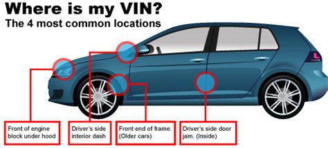 Auto Vin Number Free Decoder Pro Apps