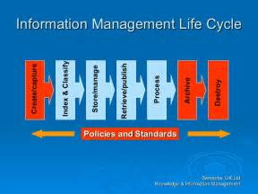 Information Management Life Cycle