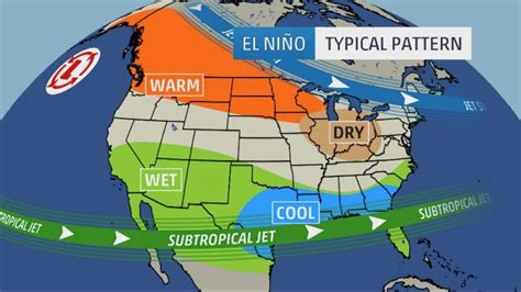 El Nino And The Impact On Us Transportation The