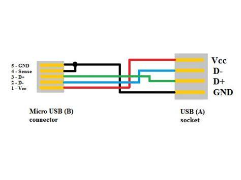 usb rubber ducky using arduino pro arduino leonardo