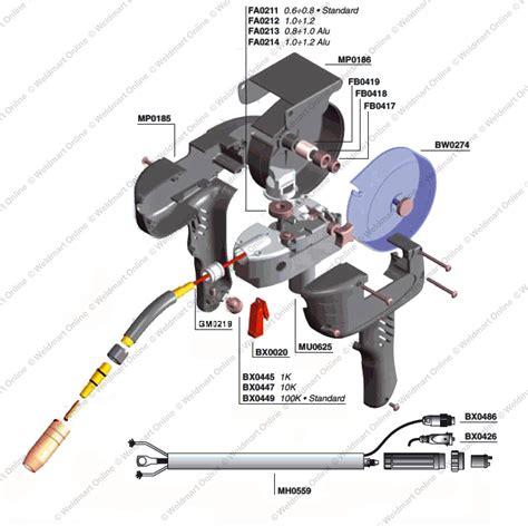 revolution direct spool guns weldmart