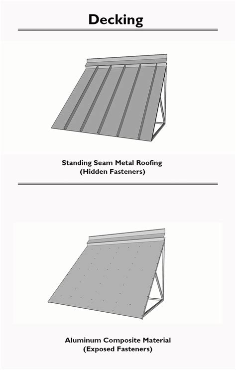 alumiframe aluminum metal awning system roll formed