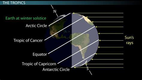 Learn about the geographic significance and naming of the tropic of capricorn, one of the earth's unlike the tropic of cancer, which passes through many areas of land in the northern however, it does cross through or is near places like rio de janeiro in brazil, madagascar, and australia. Which is the only country crossed by both the Equator and ...