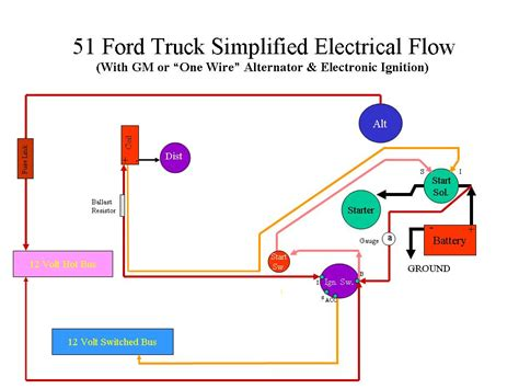 Did The Search For Ammeter Wiring Ford Truck Enthusiasts