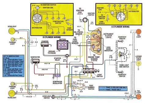 Ez Wiring 12 Circuit Diagram by Help Ez Wire Harness Troubleshooting Ford Truck