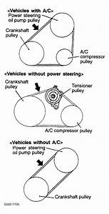 2000 Mitsubishi Galant Serpentine Belt Routing And Timing Belt Diagrams