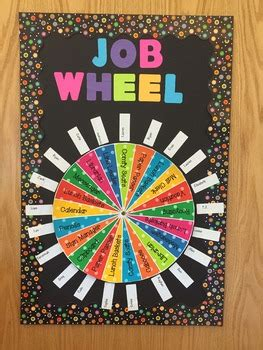 class jobs wheel boho birds color scheme  students