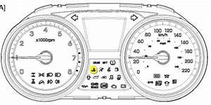 Hyundai Elantra Warning Lights