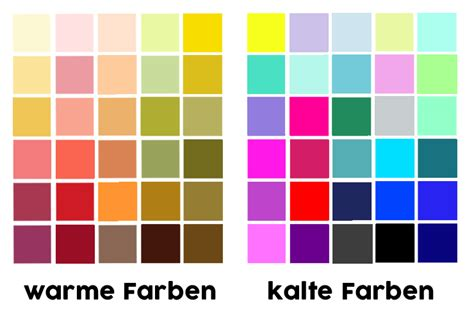 Passende Farbkombinationen Tipps, Wie Man Farben Perfekt