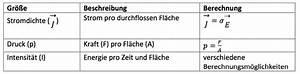 Quadratmeter Berechnen Online : fl chen umrechnen online rechner f r das fl chenma ~ Themetempest.com Abrechnung