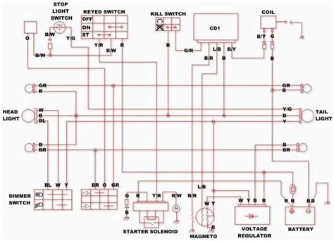 Wiring Diagram Gio 110 Atv by Wiring Diagram For 110 Atv The Wiring Diagram
