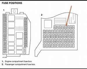 Jaguar F11 Fuse Box Diagram