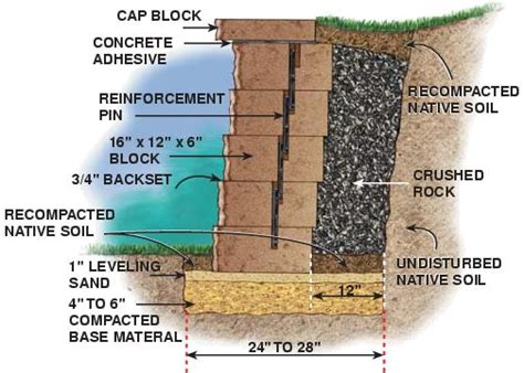 how to build retaining wall retaining walls in los angeles county retaining wall builder