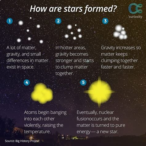 what are stars formed from 8 best images about science project on pinterest