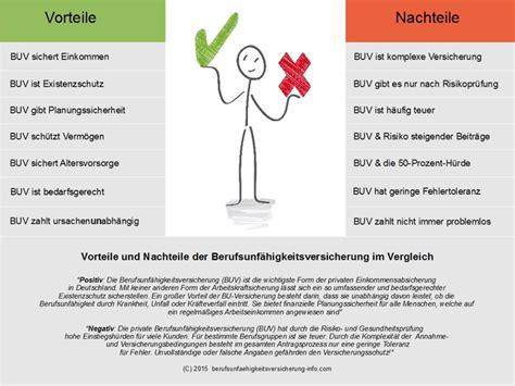 Terrassentuer Vor Und Nachteile Verschiedener Modelle by Welche Vorteile Und Nachteile Hat Die