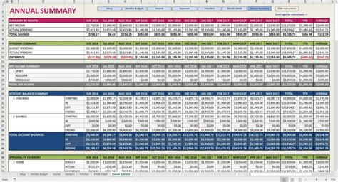 Sample Budget Spreadsheet For Small Business Sample Budget Spreadsheet Excel Excel Spreadsheet Salary Certificate Letter Format Sales And Marketing Budget Template Rustic Vintage Wedding Invitations History Requirements Negotiation Counter Offer Sample Agreement Word Evaluation Form Templates Purchase Invoice
