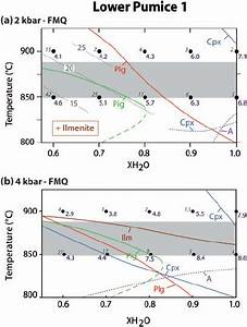 Isobaric Phase Relationships Of The Lower Pumice 1