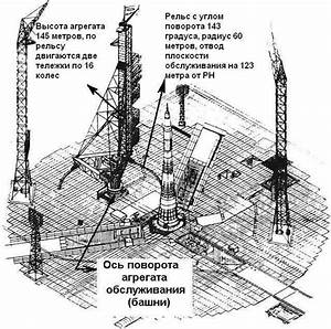 Space Rocket History  174  U2013 Early History Of The Soviet N1