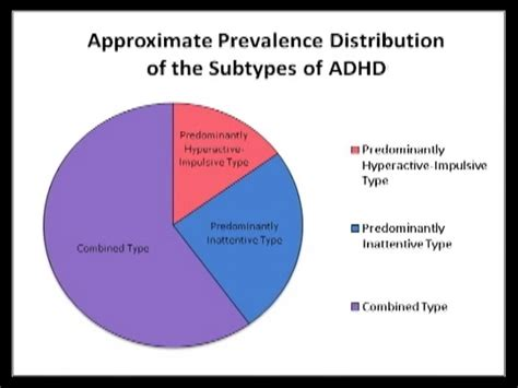 Diagram Of Adhd by How An Adhd Simulation Can Help You Parent A Child With