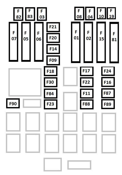 jeep renegade   fuse box diagram auto genius
