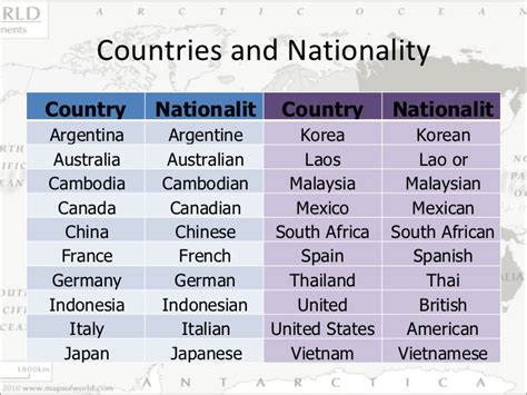 What's Your Nationality?