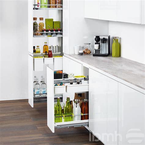 lineas de productos gestionados herrajes  muebles de cocina