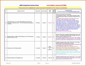 action item template apa examples With action item register template