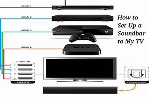 Best Guide On How To Set Up A Soundbar To My Tv