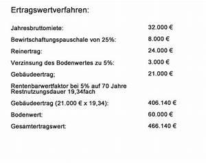 Berechnung Erbschaftssteuer Immobilien : immobilien als renditeobjekt ~ Eleganceandgraceweddings.com Haus und Dekorationen