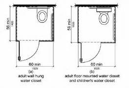 Ada Commercial Bathroom Requirements 2015 by ADA ABA Accessibility Guidelines