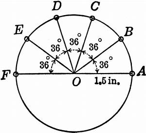Circle With 36 Degree Angles And Radius 1 5 In
