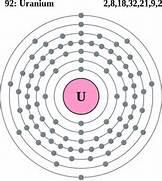 Uranium Atom Images   ...Uranium Atom