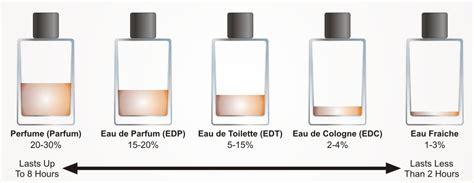 eau de parfum et eau de toilette eau du toilette vs parfum a gentleman s world