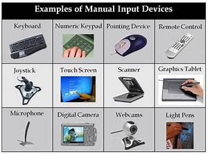 Igcse Ict Input Devices