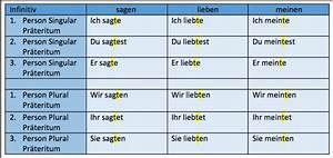 übersetzer Von Deutsch Auf Französisch : grammatik avodaf ~ Eleganceandgraceweddings.com Haus und Dekorationen