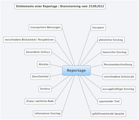 reportage xmind mind mapping software