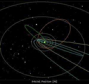 Map of Solar System Orbits - Pics about space