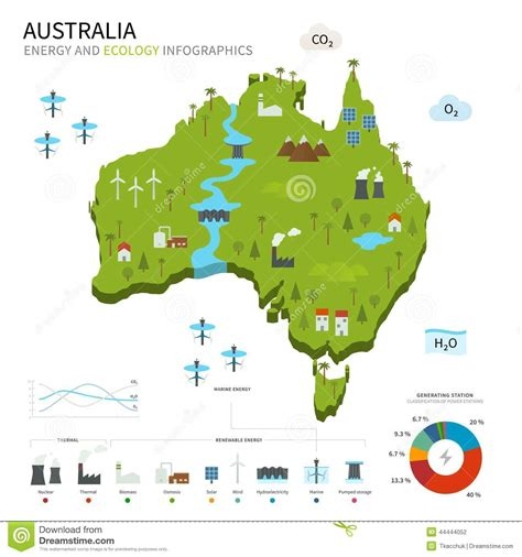 dell 2400mp l australia industria energetica ed ecologia dell australia