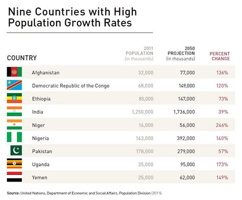 countries with the letter a annual letter 2012 bill melinda gates foundation 19501