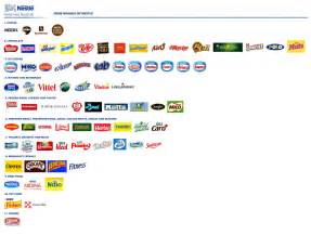 Nestle Brands and Products