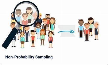 Sampling Probability Non Methods Method Sample Examples